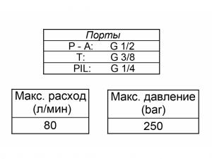 VMP - 1